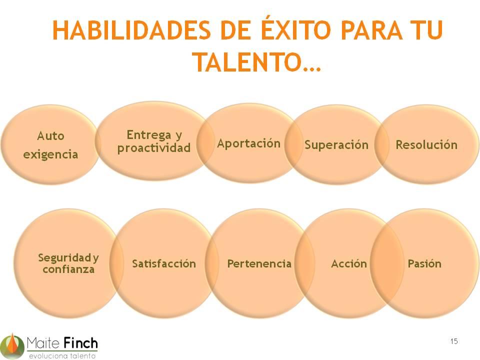 ACTITUD DE TALENTO
