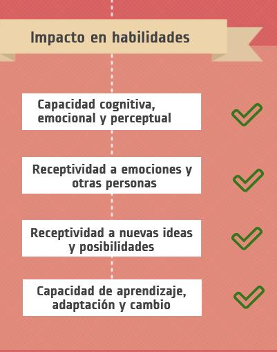 impacto cognitivo
